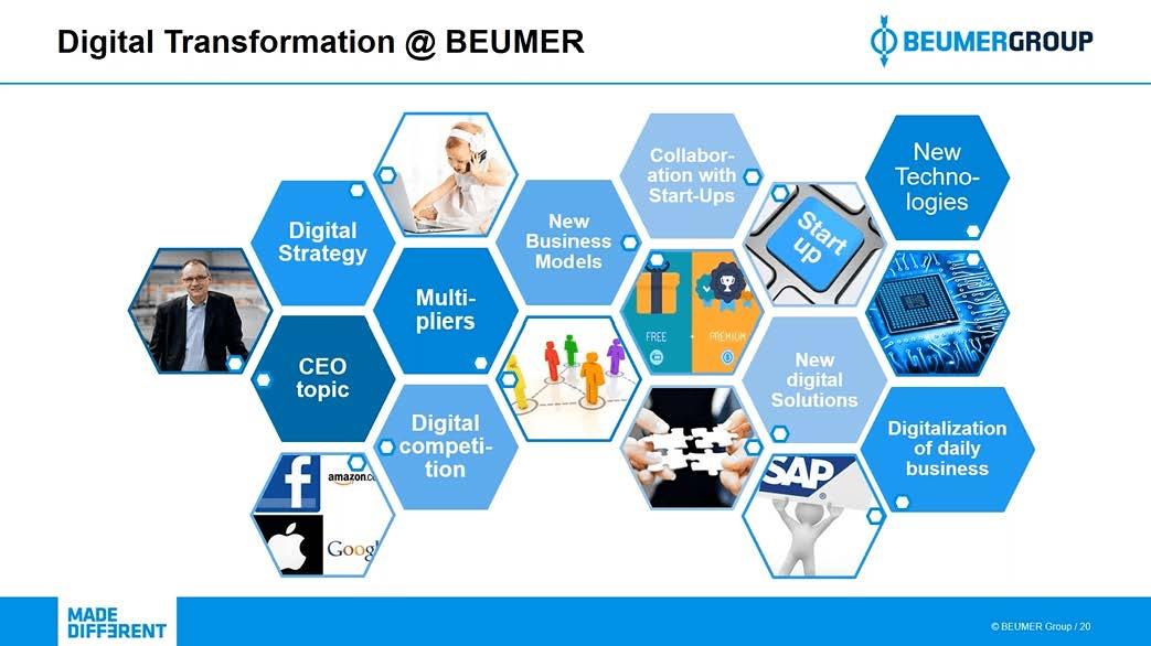 Digitale Transformation im Mittelstand
