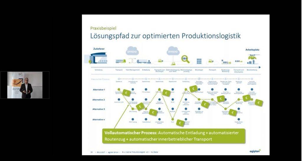 Produktionslogistik 4.0 – Schritt für Schritt digital optimiert
